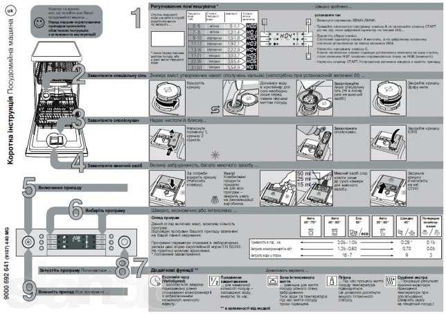 sps40e02eu bosch посудомойка инструкция