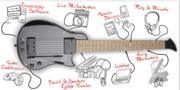 гитара - MIDI контроллер
