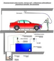 Система очистки воды на автомойку