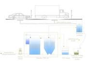 Установка для очистки сточных вод от нефтепродуктов